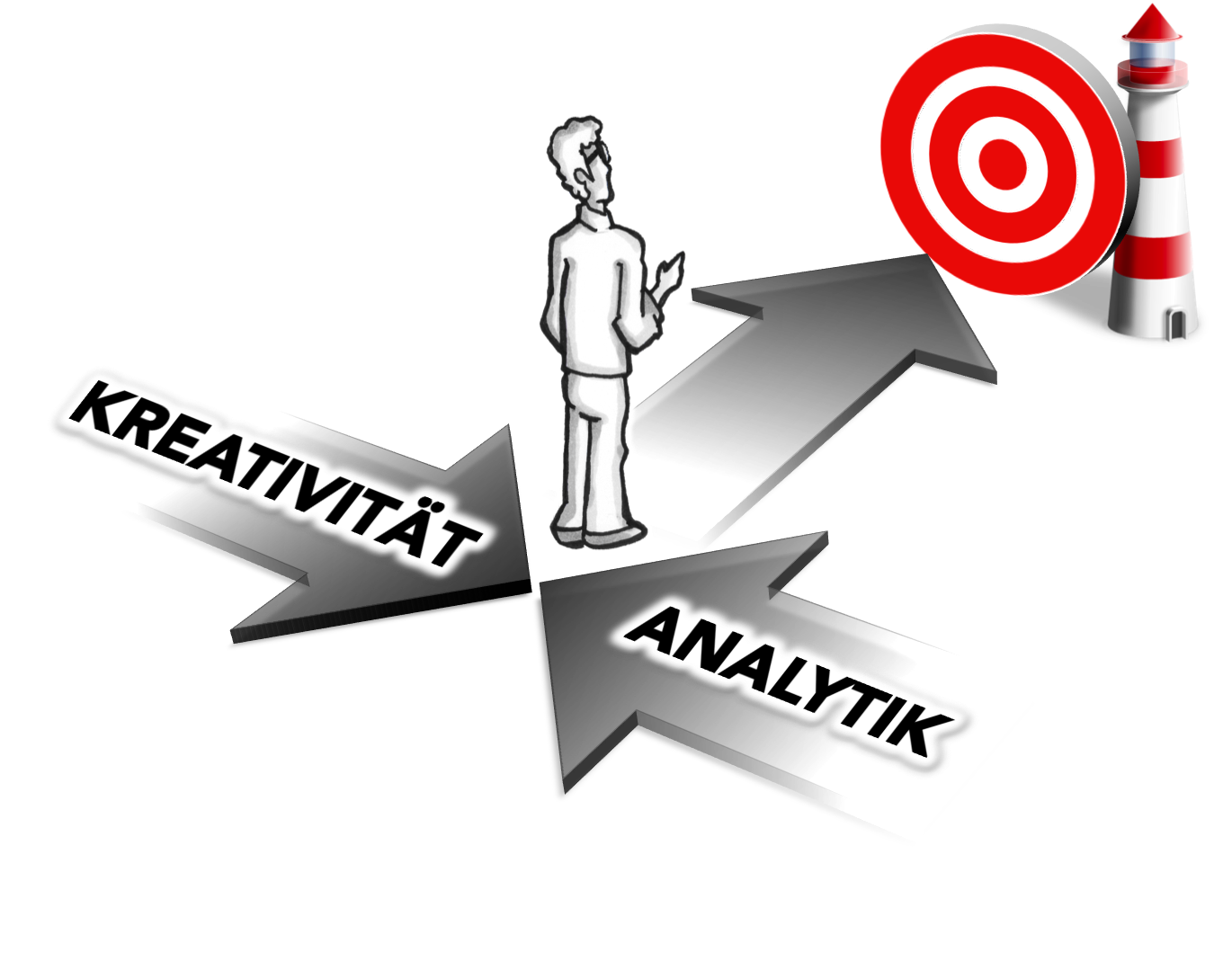 Radikale Innovation erfordert kreatives Denken und analytisches Denken