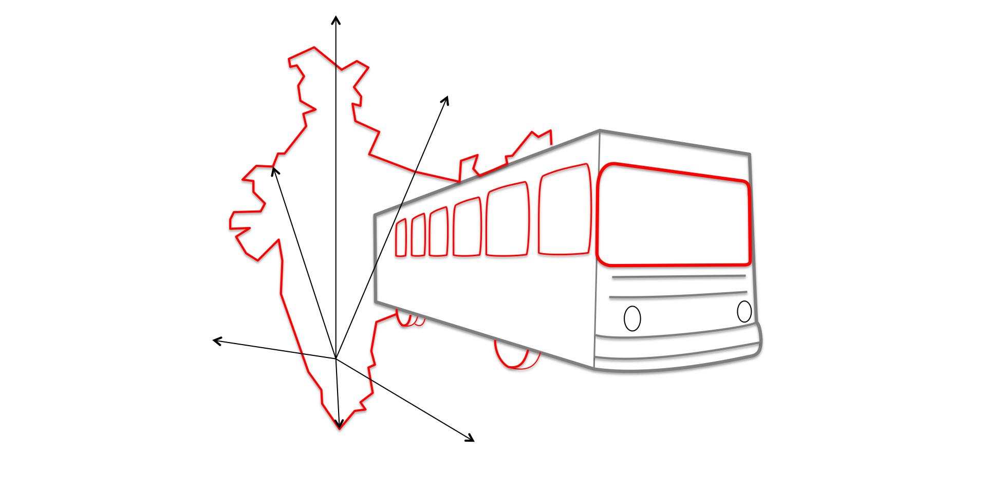 Digitale Geschäftsmodelle im Personenverkehr